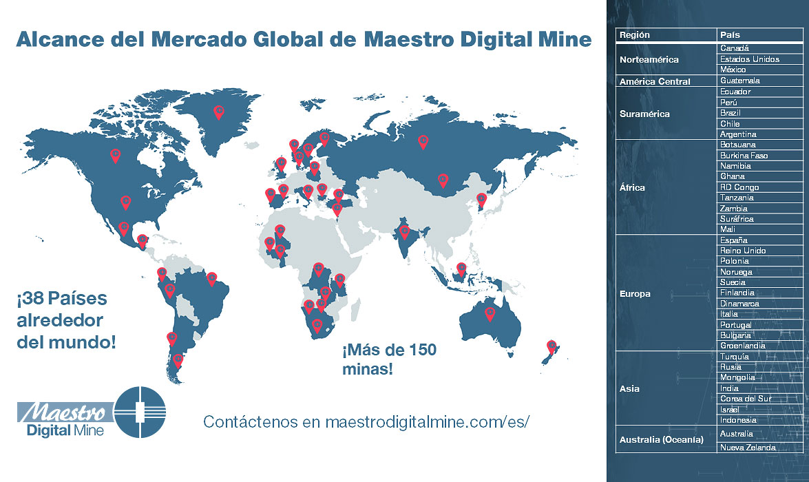 mdm global market reach